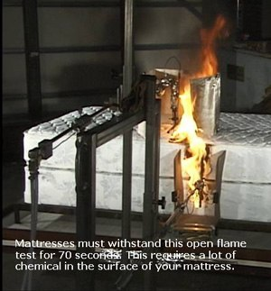 mattress burn test
